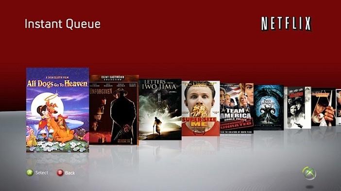Netflix Content