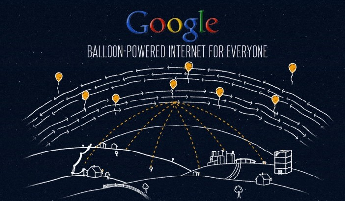 Project Loon Balloon Alphabet Google