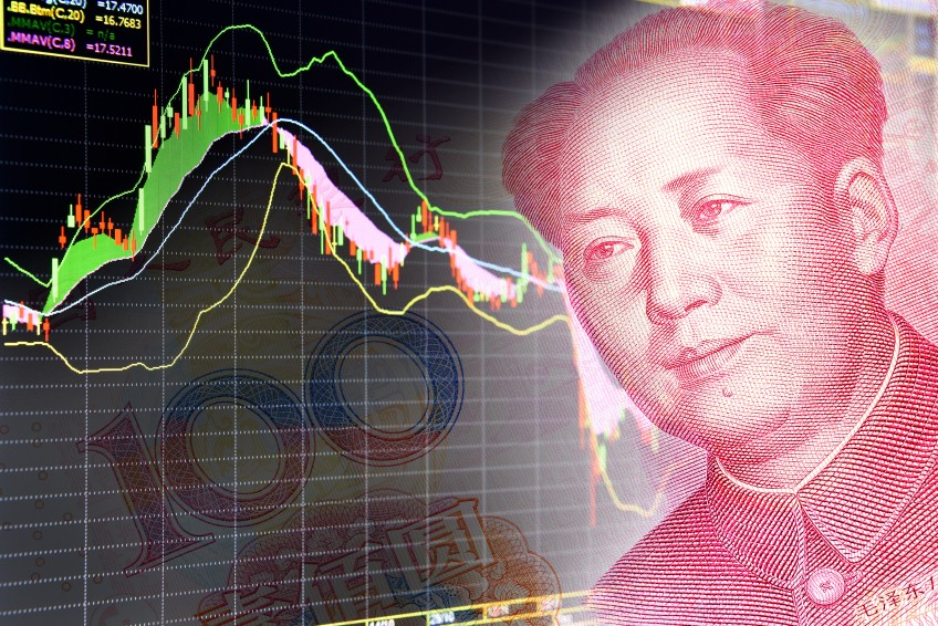 China financial instruments chart