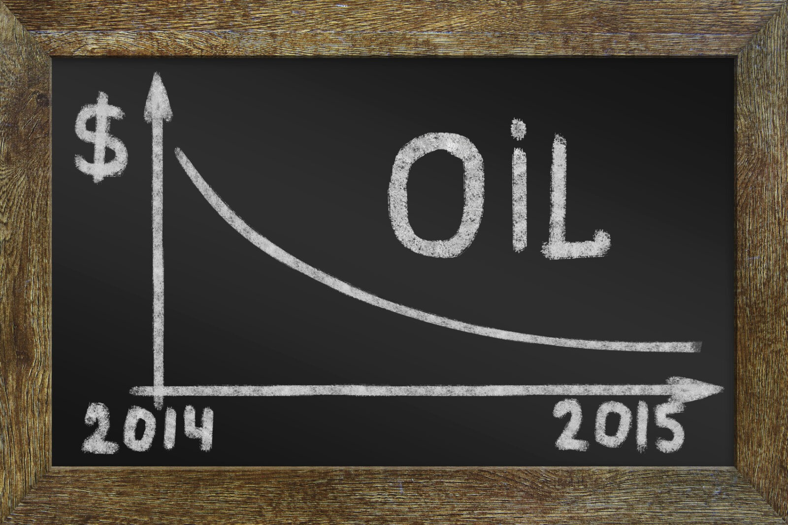 Graph showing 2015 oil collapse