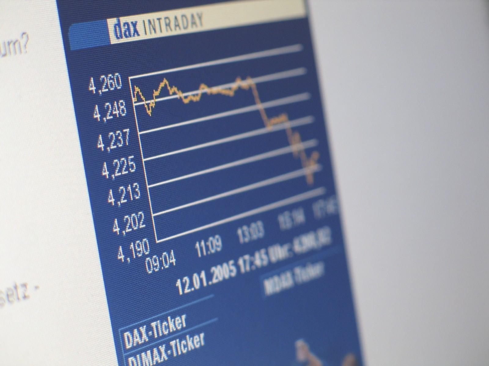 dax stock chart