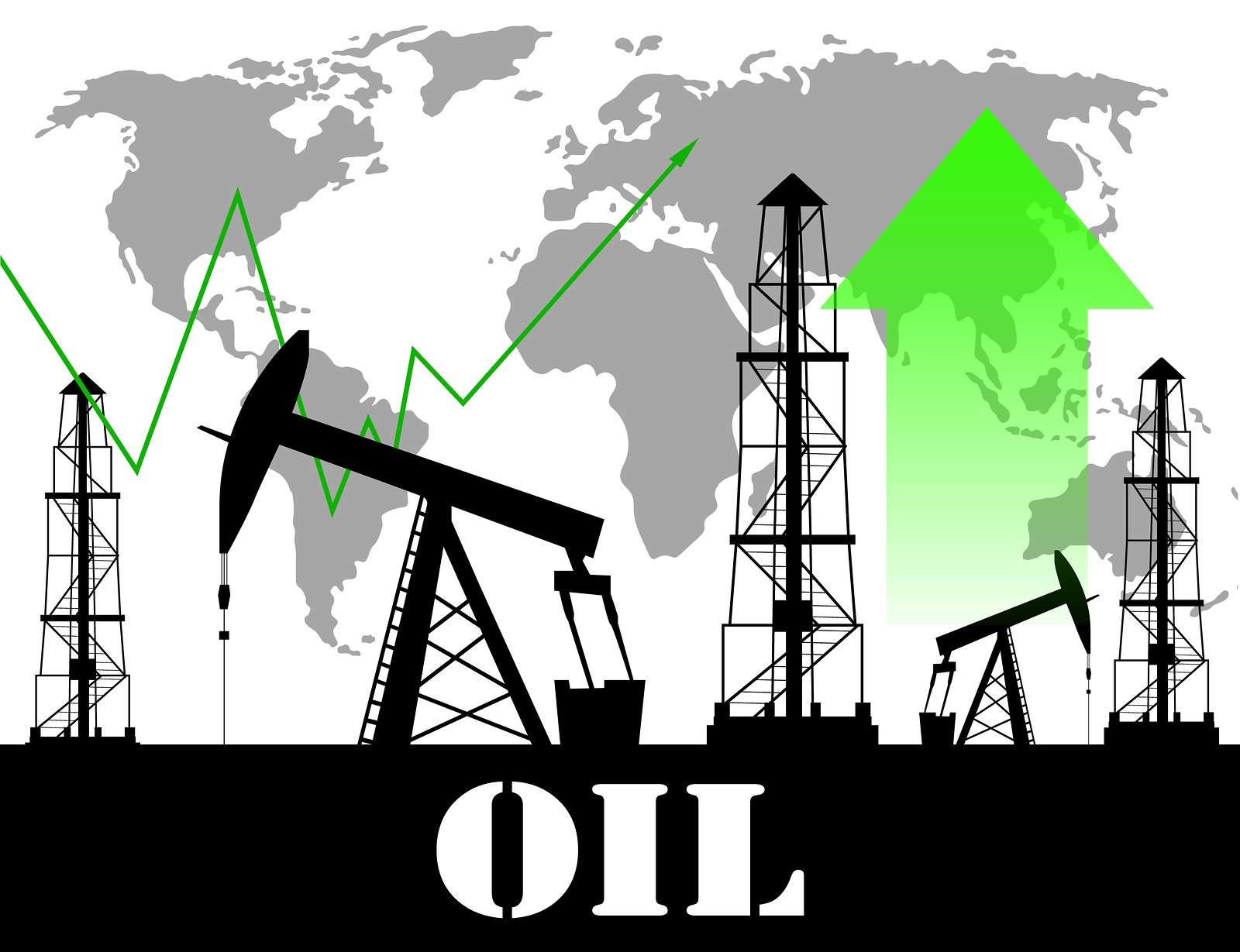 Oil Price Rising