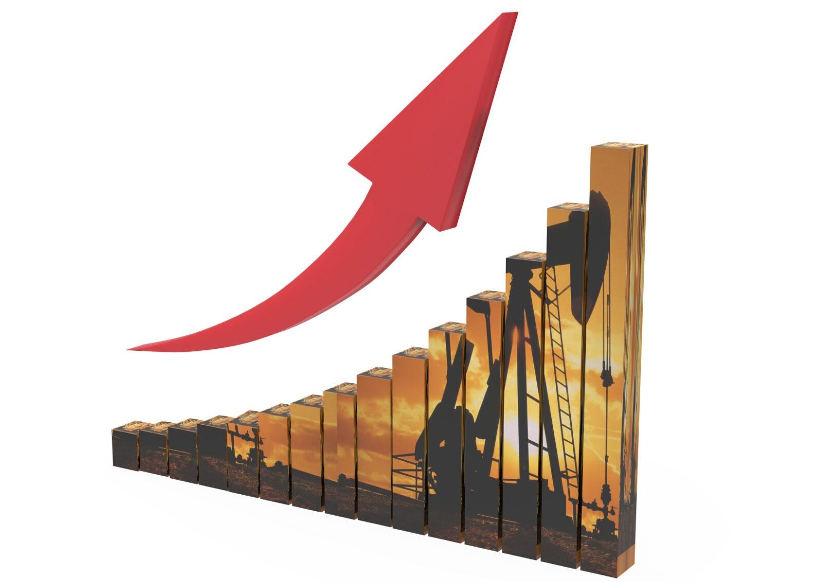 oil graph rising