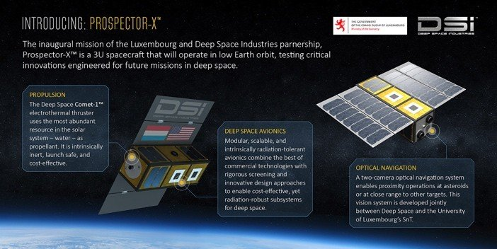 Prospector-X Asteroid Mining Spacecraft